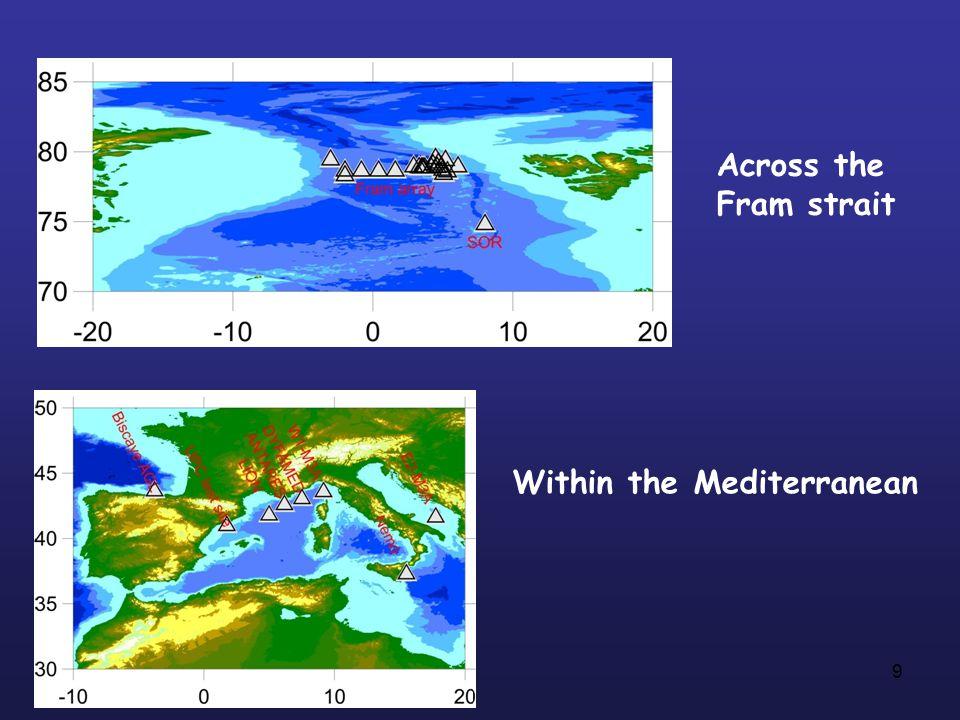 9 Across the Fram strait Within the Mediterranean