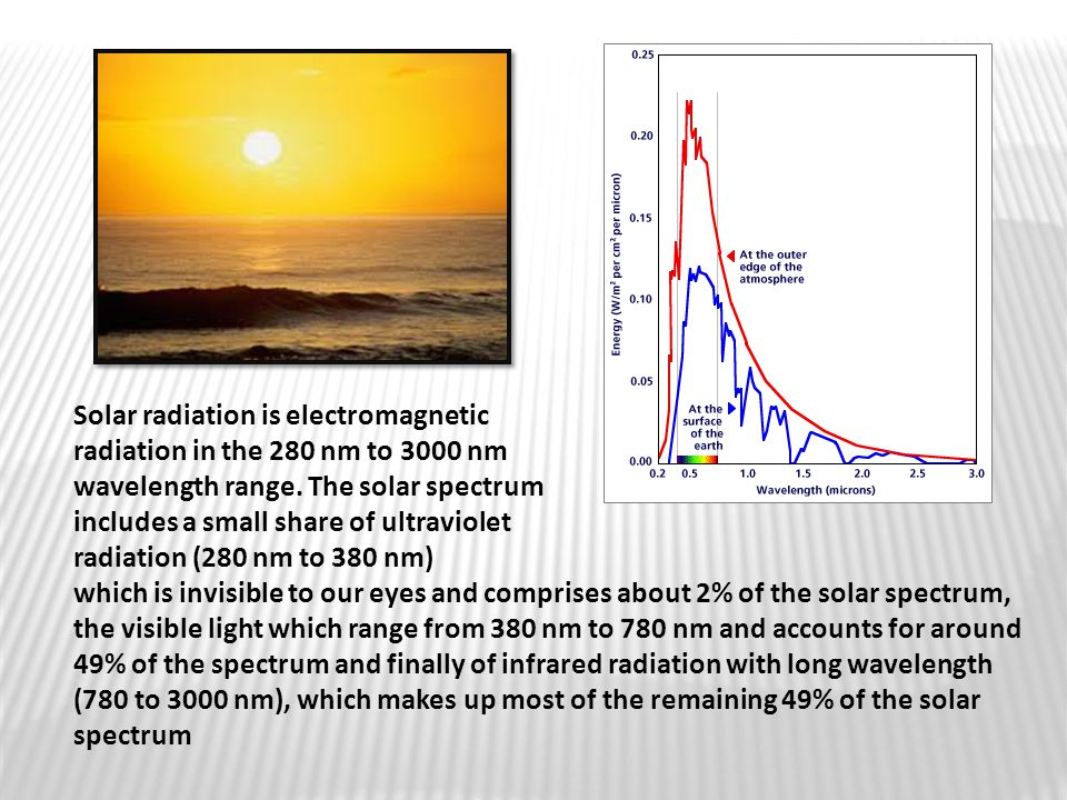 which is invisible to our eyes and comprises about 2% of the solar spectrum, the visible light which range from 380 nm to 780 nm and accounts for around 49% of the spectrum and finally of infrared radiation with long wavelength (780 to 3000 nm), which makes up most of the remaining 49% of the solar spectrum Solar radiation is electromagnetic radiation in the 280 nm to 3000 nm wavelength range.