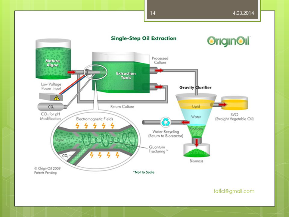 Oil production 4.03.2014 tatici@gmail.com 14