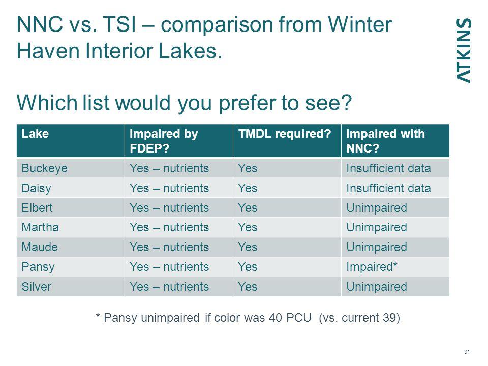 NNC vs.TSI – comparison from Winter Haven Interior Lakes.