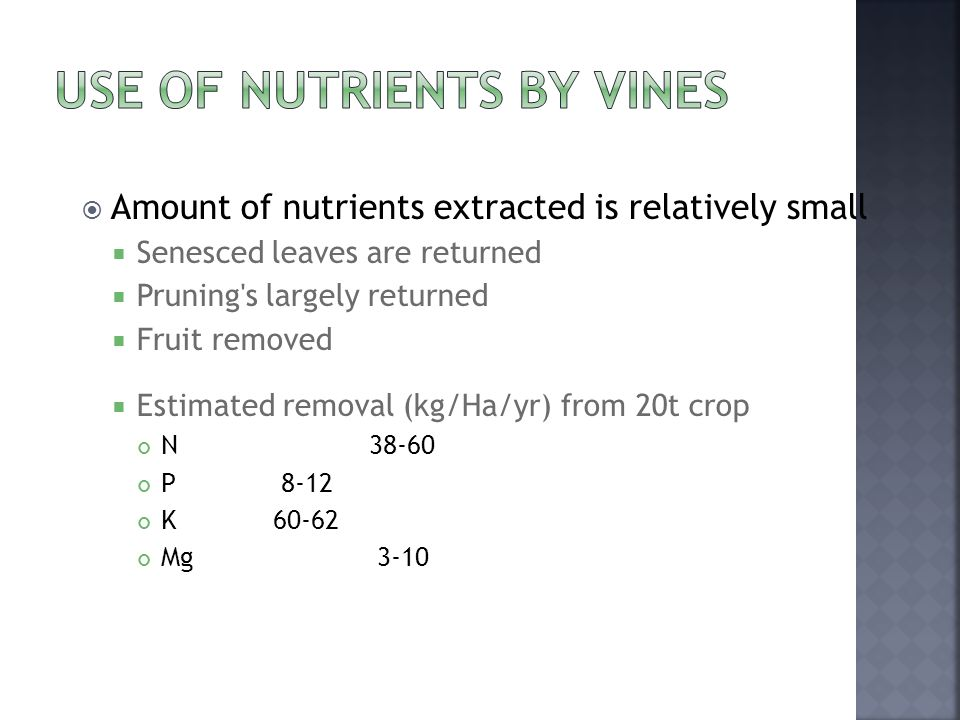  Amount of nutrients extracted is relatively small  Senesced leaves are returned  Pruning s largely returned  Fruit removed  Estimated removal (kg/Ha/yr) from 20t crop N38-60 P 8-12 K60-62 Mg 3-10