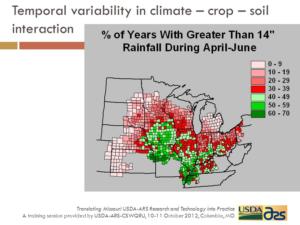 Temporal variability in climate – crop – soil interaction Translating Missouri USDA-ARS Research and Technology into Practice A training session provi