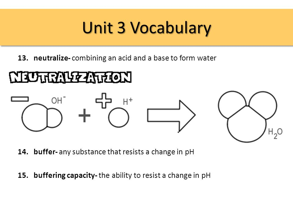 Unit 3 Vocabulary 16.catalyst- substance that speeds up the rate of a chemical reaction 17.