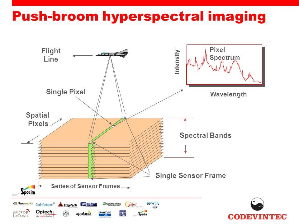 Push-broom hyperspectral imaging Photo - SCG Siena Single Pixel Spectral Bands Spatial Pixels Flight Line Wavelength Intensity Pixel Spectrum Single Sensor Frame Series of Sensor Frames