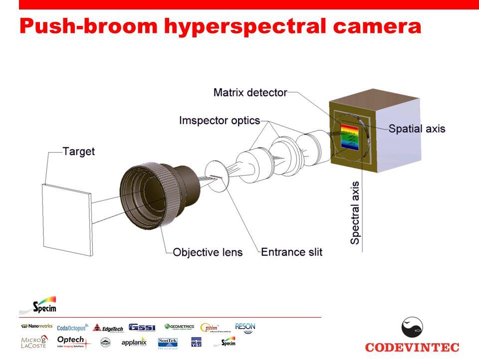 Push-broom hyperspectral camera