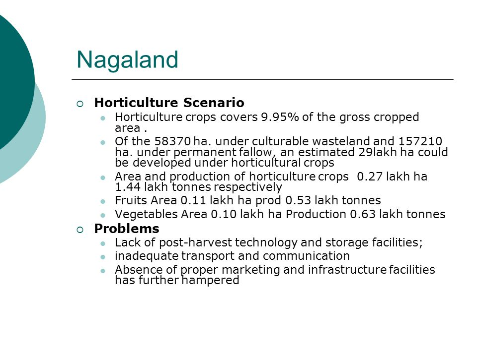 Nagaland  Horticulture Scenario Horticulture crops covers 9.95% of the gross cropped area. Of the 58370 ha. under culturable wasteland and 157210 ha.