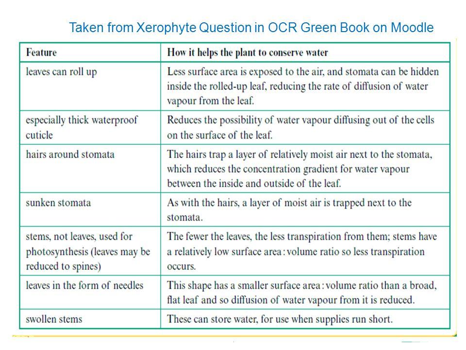 Taken from Xerophyte Question in OCR Green Book on Moodle