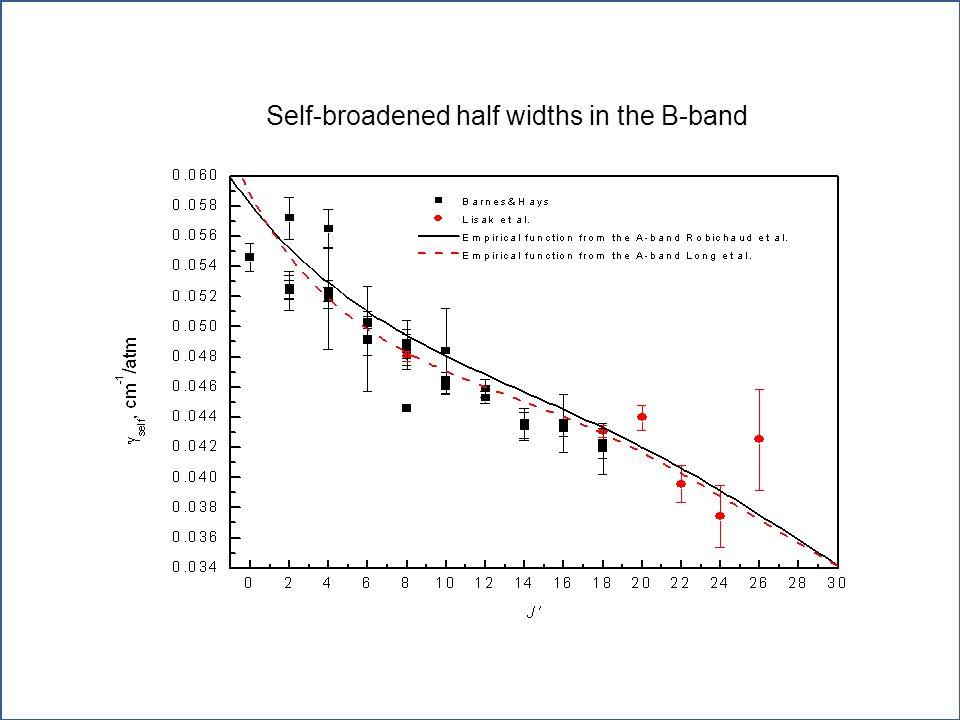 Self-broadened half widths in the B-band