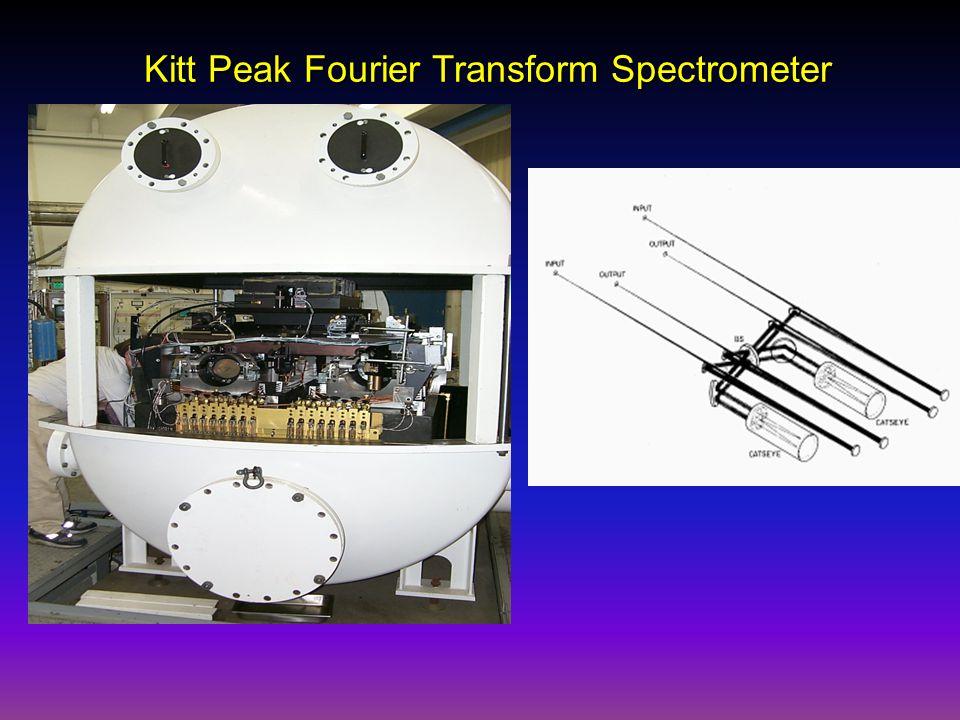 Kitt Peak Fourier Transform Spectrometer
