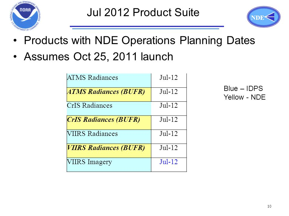 NDE Jul 2012 Product Suite Products with NDE Operations Planning Dates Assumes Oct 25, 2011 launch 10 ATMS RadiancesJul-12 ATMS Radiances (BUFR)Jul-12 CrIS RadiancesJul-12 CrIS Radiances (BUFR)Jul-12 VIIRS RadiancesJul-12 VIIRS Radiances (BUFR)Jul-12 VIIRS ImageryJul-12 Blue – IDPS Yellow - NDE