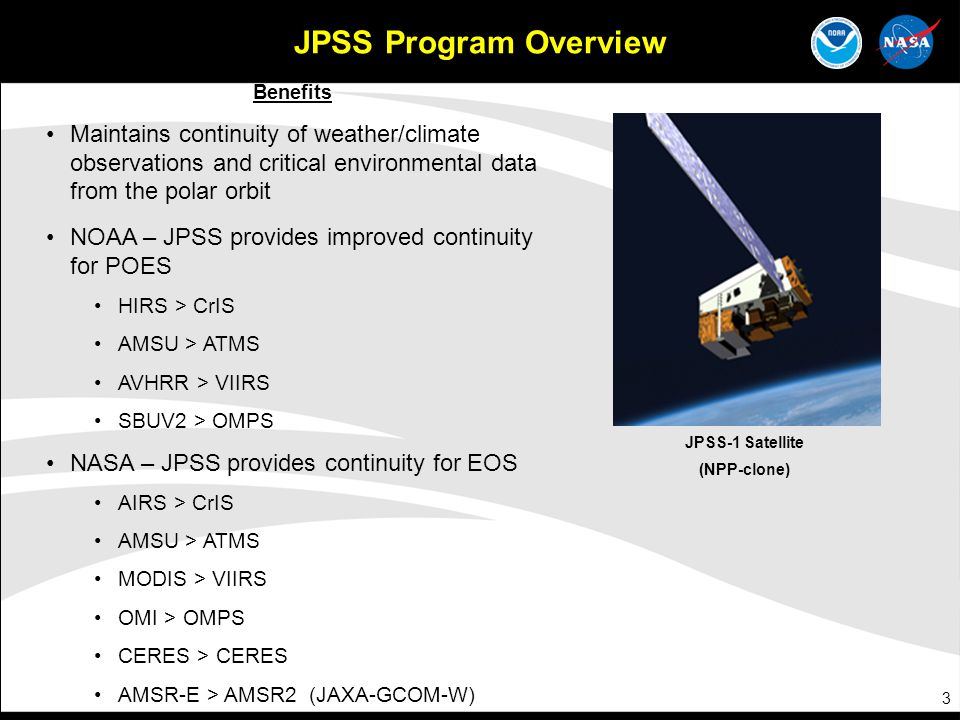 3 JPSS Program Overview JPSS-1 Satellite (NPP-clone) Benefits Maintains continuity of weather/climate observations and critical environmental data from the polar orbit NOAA – JPSS provides improved continuity for POES HIRS > CrIS AMSU > ATMS AVHRR > VIIRS SBUV2 > OMPS NASA – JPSS provides continuity for EOS AIRS > CrIS AMSU > ATMS MODIS > VIIRS OMI > OMPS CERES > CERES AMSR-E > AMSR2 (JAXA-GCOM-W)