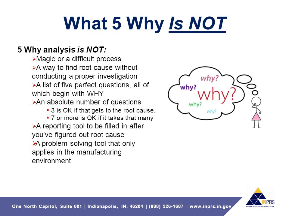 One North Capitol, Suite 001   Indianapolis, IN, 46204   (888) 526-1687   www.inprs.in.gov Problem Solving 5 Why Funnel Systemic Correct Action 1.Investigate the Systemic Issue .