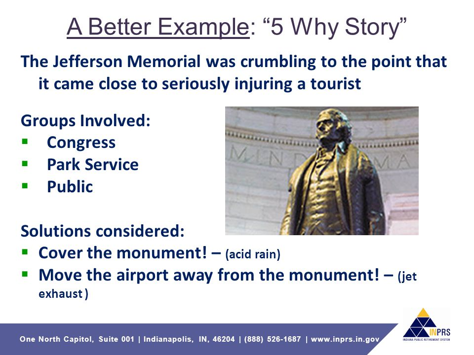 One North Capitol, Suite 001   Indianapolis, IN, 46204   (888) 526-1687   www.inprs.in.gov Problem Statement : Bird Droppings On The Jefferson Memorial Why.