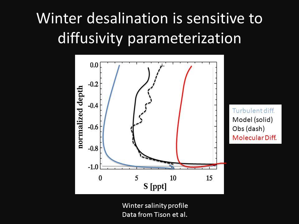 Winter desalination is sensitive to diffusivity parameterization Turbulent diff.