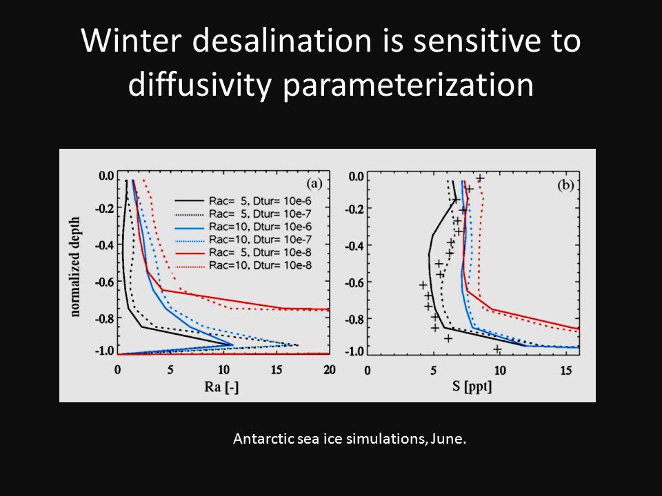 Winter desalination is sensitive to diffusivity parameterization Antarctic sea ice simulations, June.