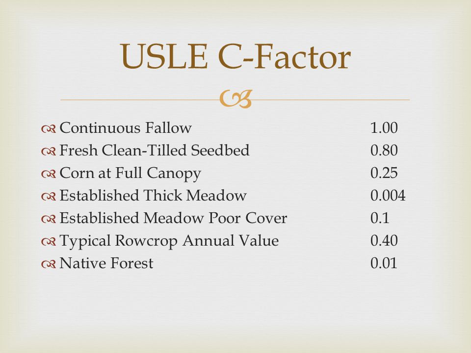   Continuous Fallow 1.00  Fresh Clean-Tilled Seedbed 0.80  Corn at Full Canopy0.25  Established Thick Meadow0.004  Established Meadow Poor Cover0.1  Typical Rowcrop Annual Value0.40  Native Forest0.01 USLE C-Factor