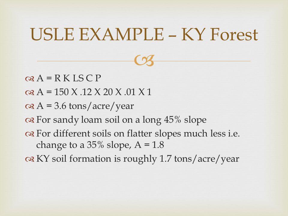   A = R K LS C P  A = 150 X.12 X 20 X.01 X 1  A = 3.6 tons/acre/year  For sandy loam soil on a long 45% slope  For different soils on flatter slopes much less i.e.