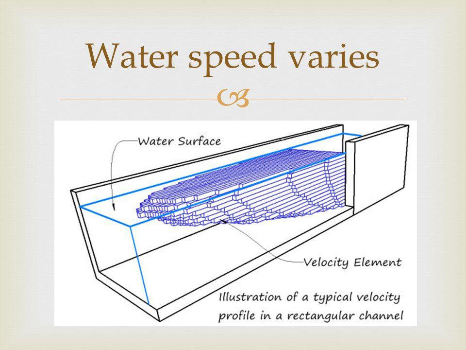  Water speed varies