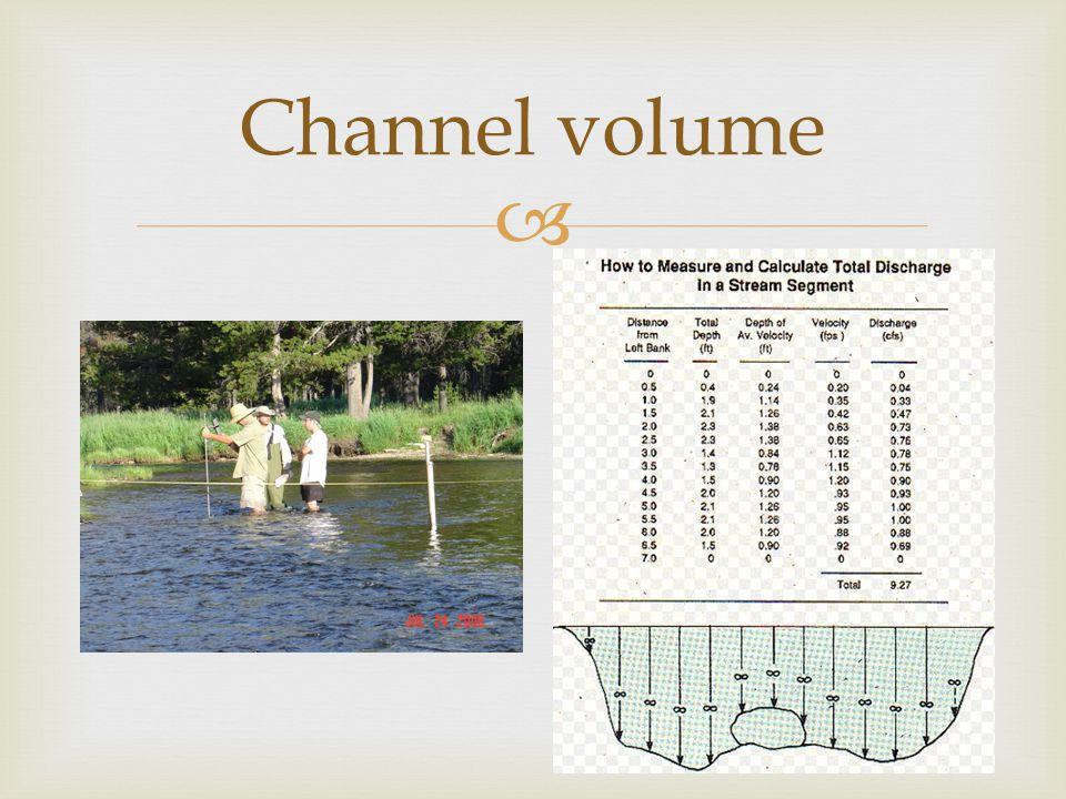  Channel volume