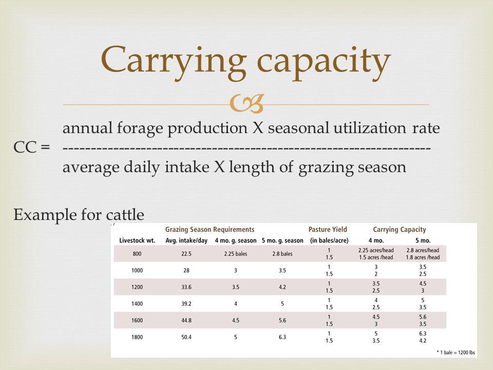  annual forage production X seasonal utilization rate CC = ------------------------------------------------------------------- average daily intake X