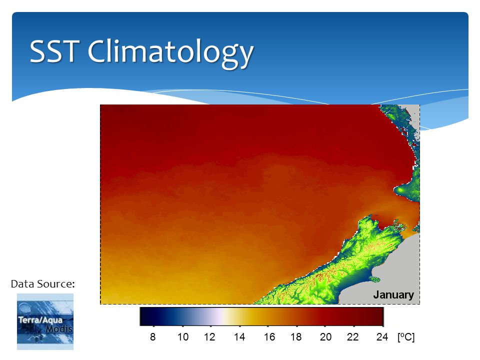 SST Climatology Data Source: 8 10 12 14 16 18 20 22 24 [ºC]