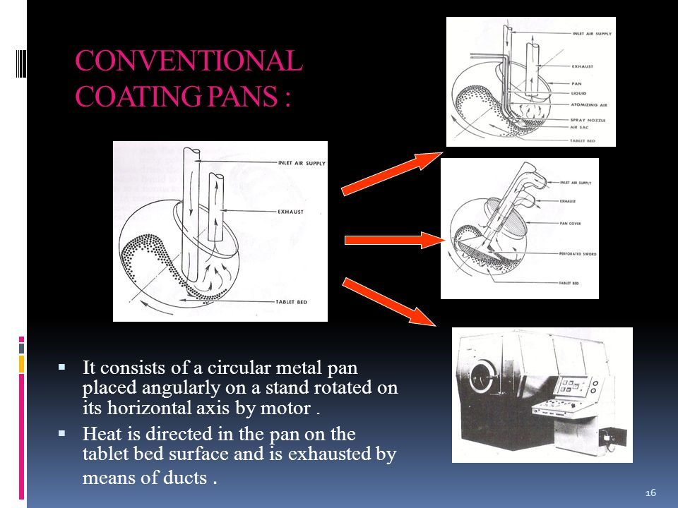 CONVENTIONAL COATING PANS :  It consists of a circular metal pan placed angularly on a stand rotated on its horizontal axis by motor.