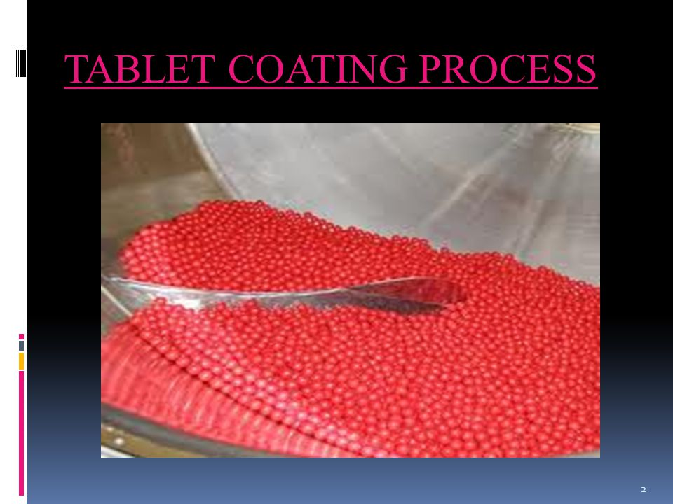 TABLET COATING PROCESS 2