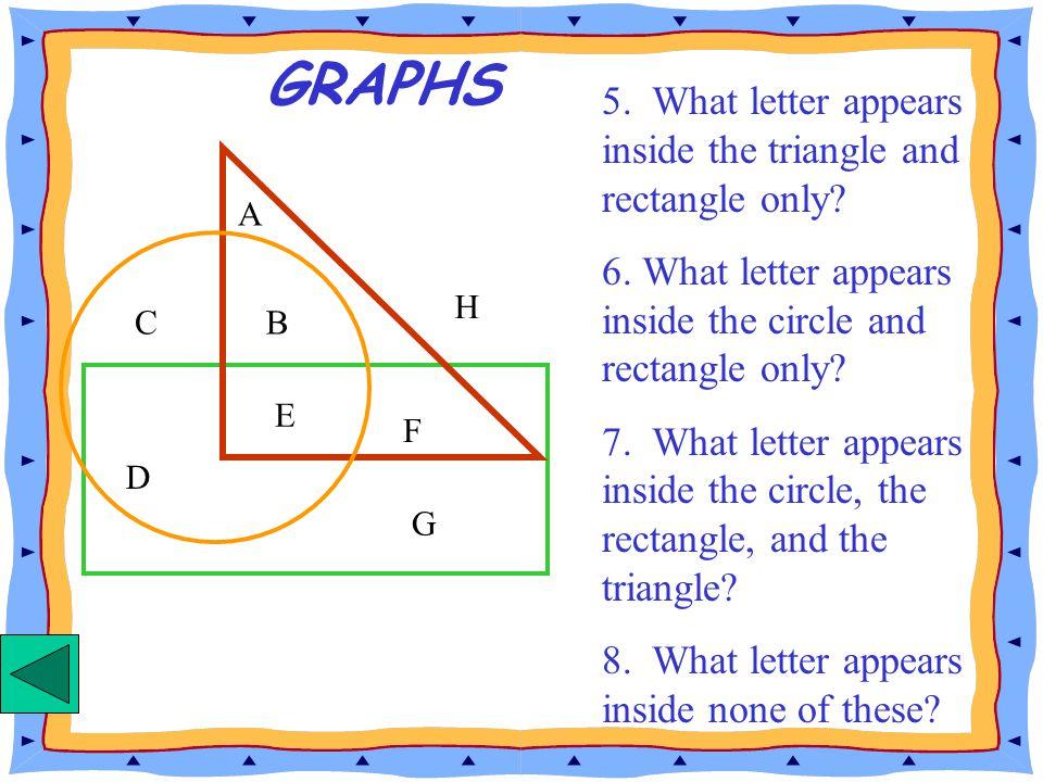 GRAPHS CB D E A F G H 1. What letter appears inside the triangle only? 2. What letter appears inside the circle only? 3. What letter appears inside th