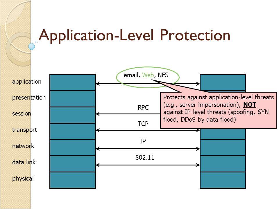 Other SSL Protocols Alert protocol.◦ Management of SSL session, error messages.