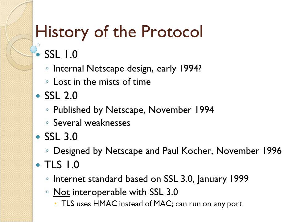 SSL/TLS Applications Secure e-commerce using SSL/TLS.