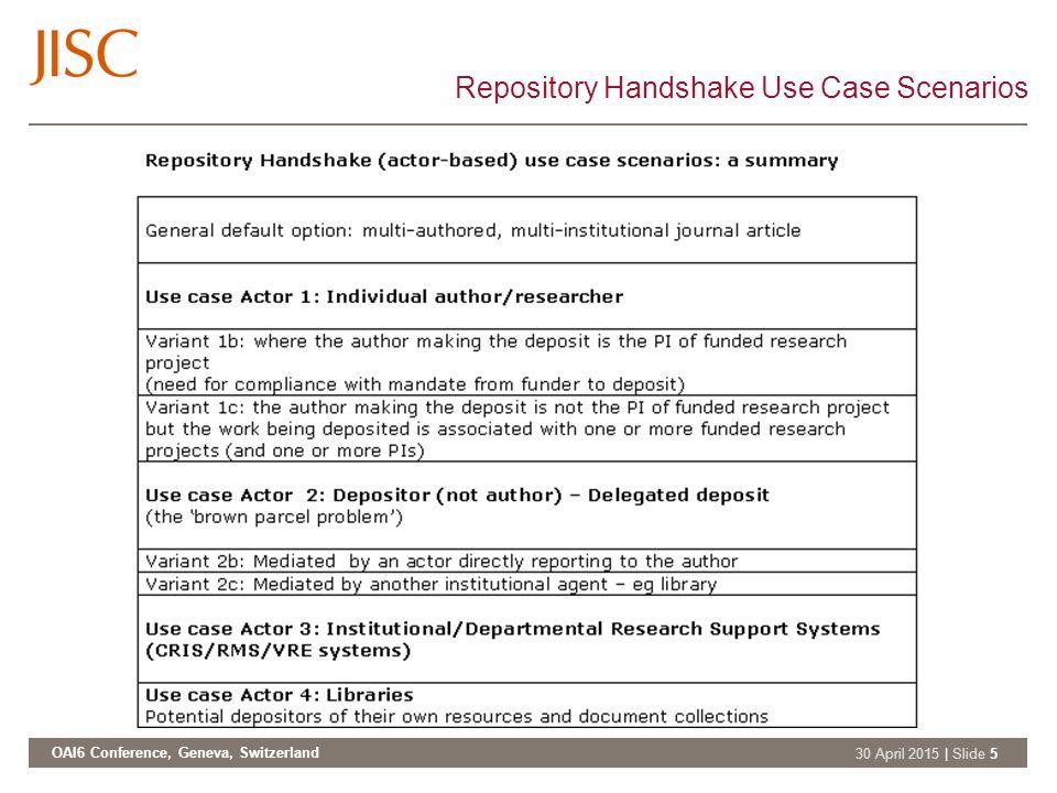 OAI6 Conference, Geneva, Switzerland 30 April 2015   Slide 6 Repository Handshake Use Case Scenarios (II)