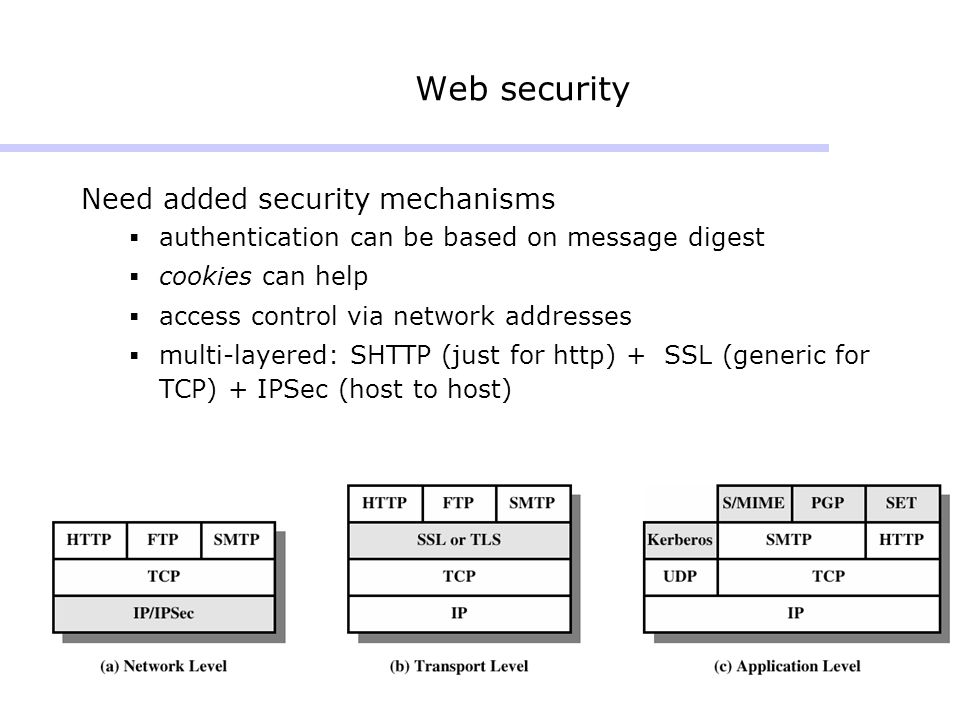 Web security Need added security mechanisms  authentication can be based on message digest  cookies can help  access control via network addresses  multi-layered: SHTTP (just for http) + SSL (generic for TCP) + IPSec (host to host)