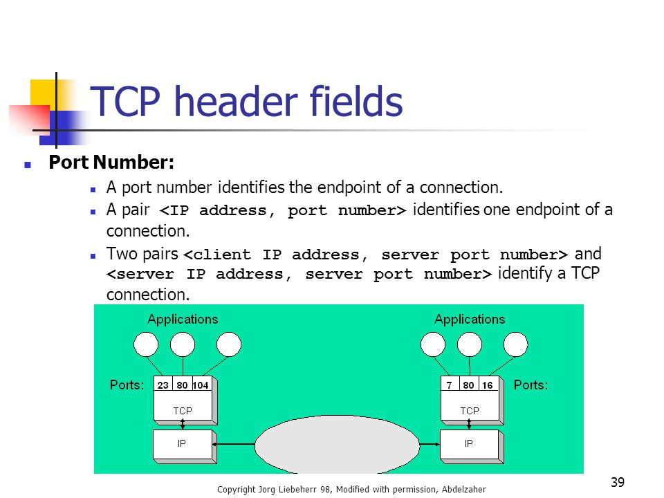 Copyright Jorg Liebeherr 98, Modified with permission, Abdelzaher 39 TCP header fields Port Number: A port number identifies the endpoint of a connect