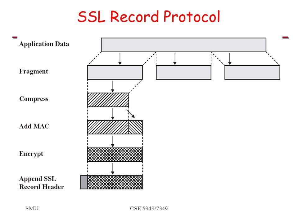 SMUCSE 5349/7349 SSL Record Protocol