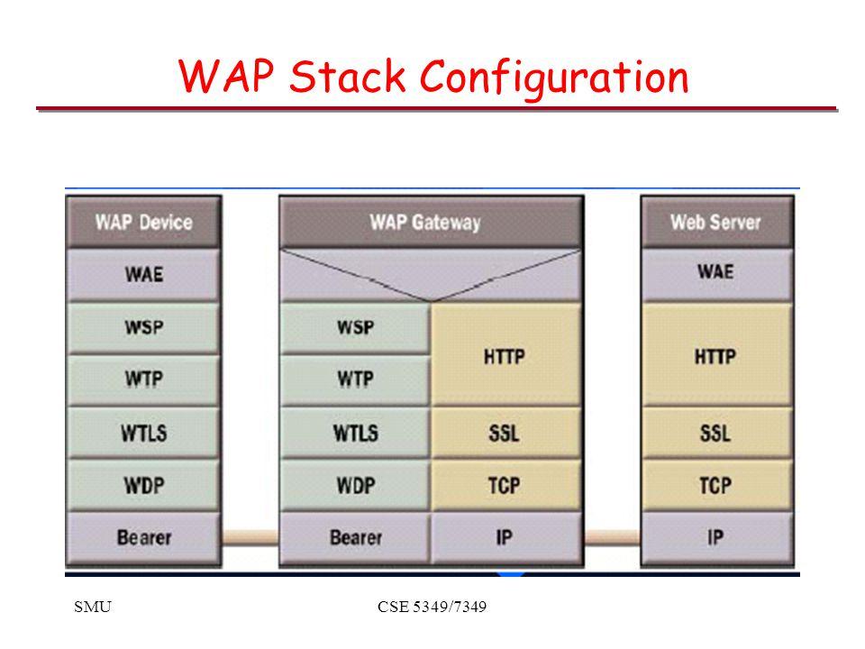 SMUCSE 5349/7349 WAP Stack Configuration