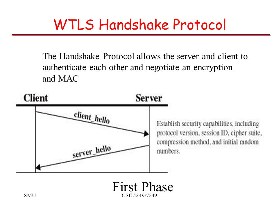 SMUCSE 5349/7349 WTLS Handshake Protocol First Phase The Handshake Protocol allows the server and client to authenticate each other and negotiate an encryption and MAC