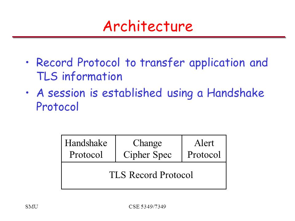 SMUCSE 5349/7349 Architecture Record Protocol to transfer application and TLS information A session is established using a Handshake Protocol TLS Record Protocol Handshake Protocol Alert Protocol Change Cipher Spec