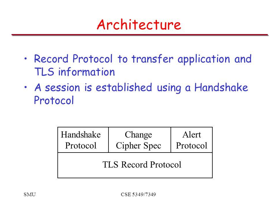 SMUCSE 5349/7349 Architecure (cont'd) HANDLES COMMUNICATION WITH THE APPLICATION Protocols INITIALIZES COMMUNCATION BETWEEN CLIENT & SERVER INITIALIZES SECURE COMMUNICATION HANDLES DATA COMPRESSION ERROR HANDLING