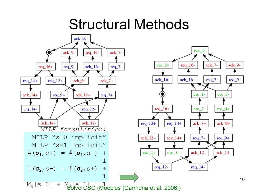 10 Structural Methods Solve CSC (Moebius [Carmona et al.
