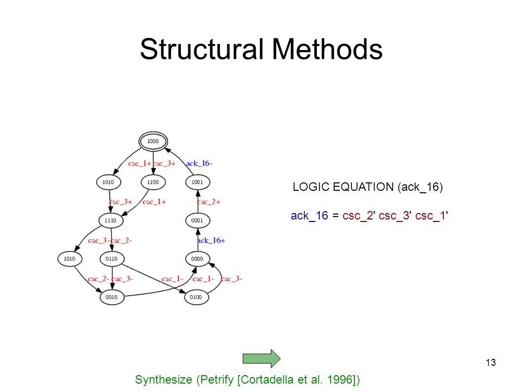 13 Synthesize (Petrify [Cortadella et al.