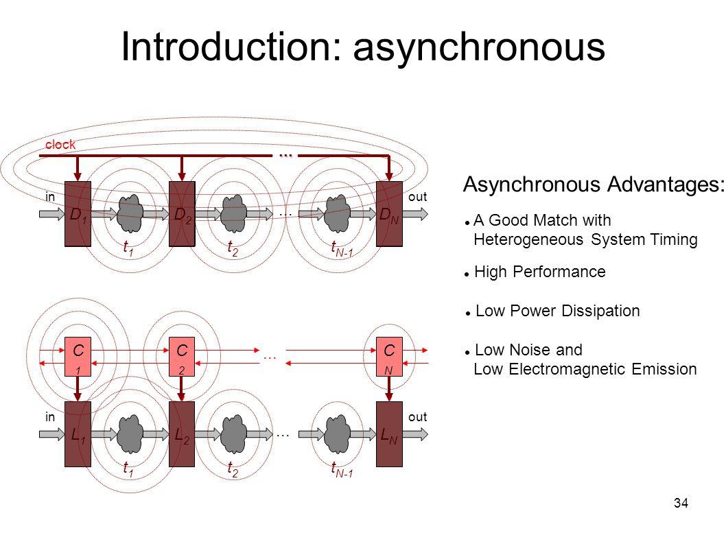34 Introduction: asynchronous D1D1 D2D2 DNDN inout...