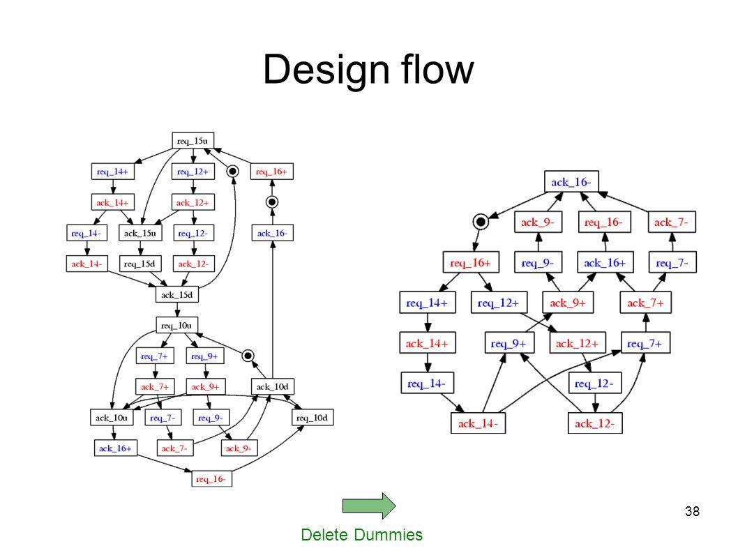 38 Delete Dummies Design flow
