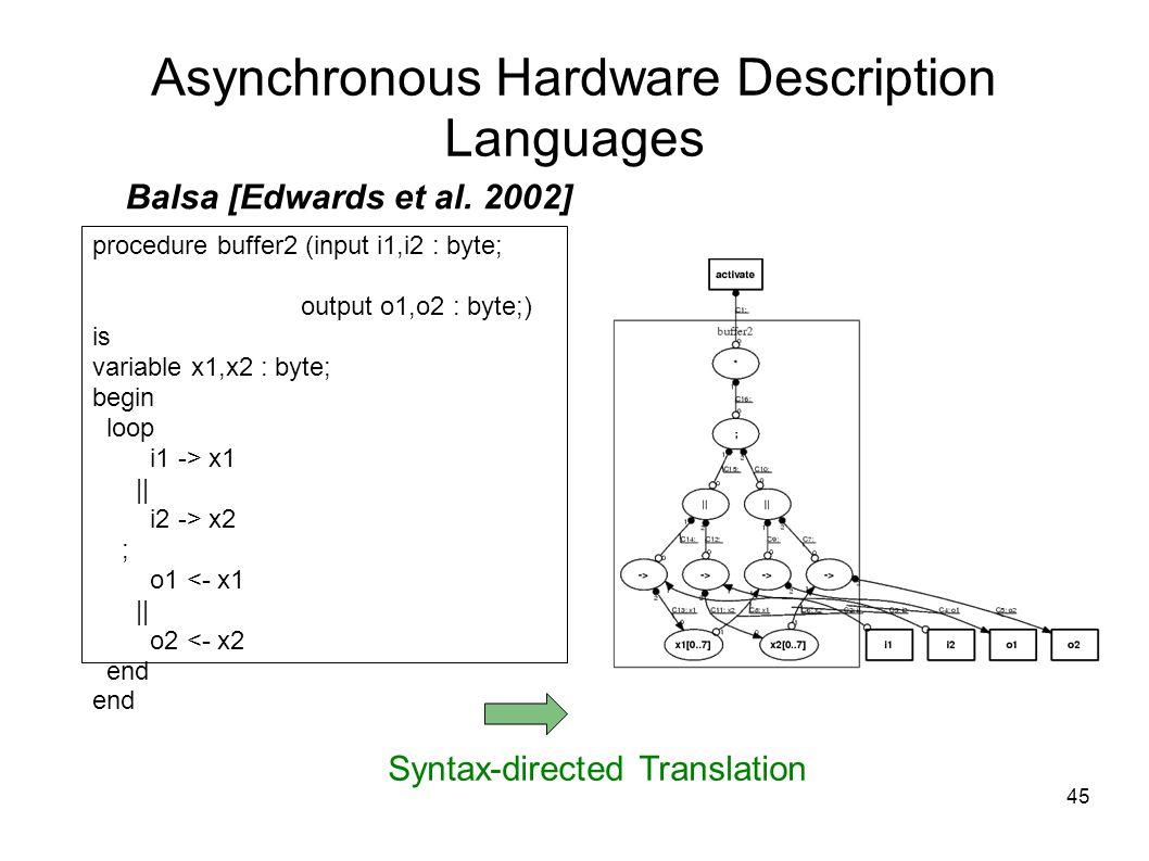 45 Syntax-directed Translation procedure buffer2 (input i1,i2 : byte; output o1,o2 : byte;) is variable x1,x2 : byte; begin loop i1 -> x1 || i2 -> x2 ; o1 <- x1 || o2 <- x2 end Balsa [Edwards et al.