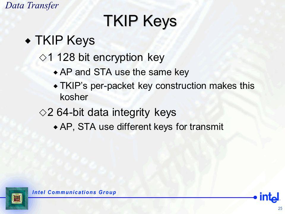 25 TKIP Keys  TKIP Keys  1 128 bit encryption key  AP and STA use the same key  TKIP's per-packet key construction makes this kosher  2 64-bit da