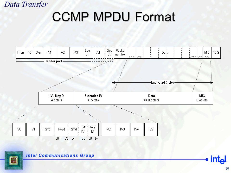 36 CCMP MPDU Format Data Transfer
