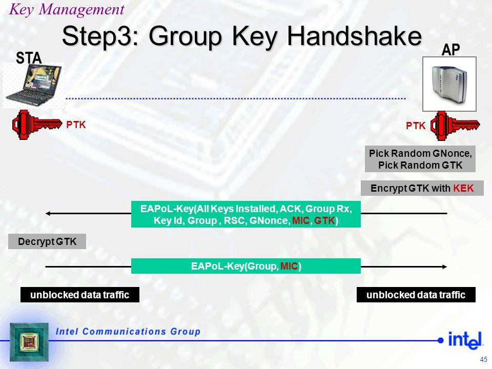 45 Step3: Group Key Handshake EAPoL-Key(All Keys Installed, ACK, Group Rx, Key Id, Group, RSC, GNonce, MIC, GTK) Pick Random GNonce, Pick Random GTK E
