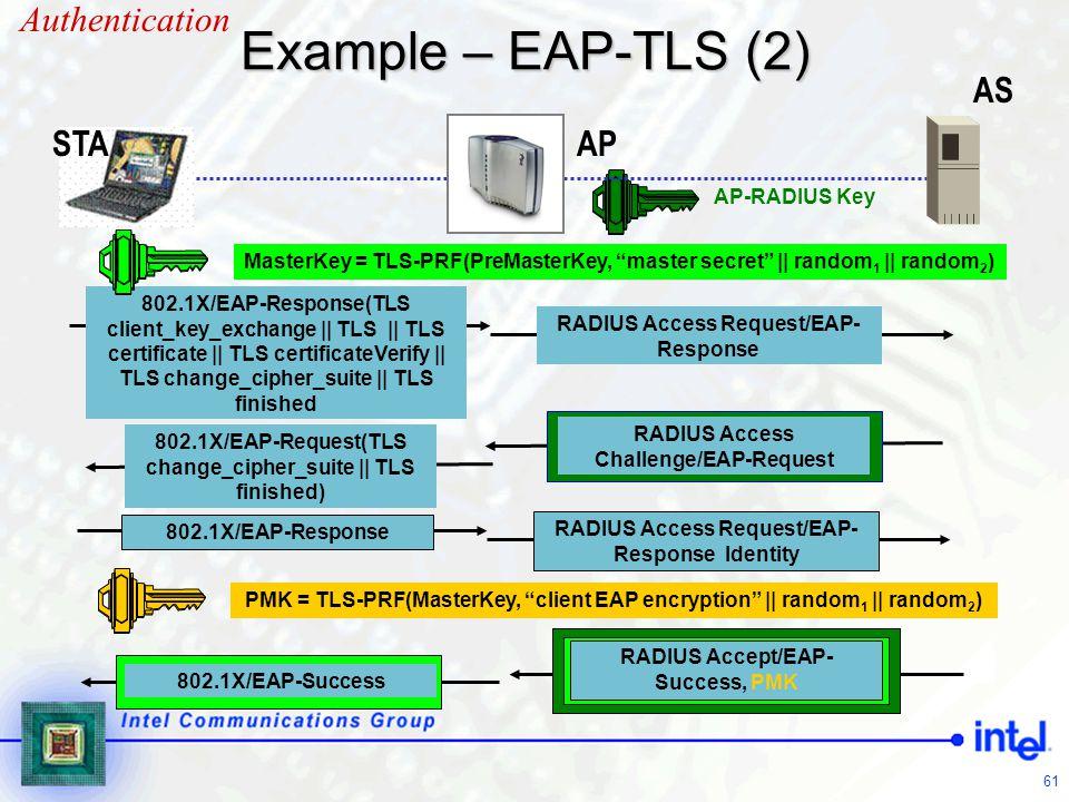 61 Example – EAP-TLS (2) 802.1X/EAP-Response(TLS client_key_exchange || TLS || TLS certificate || TLS certificateVerify || TLS change_cipher_suite ||
