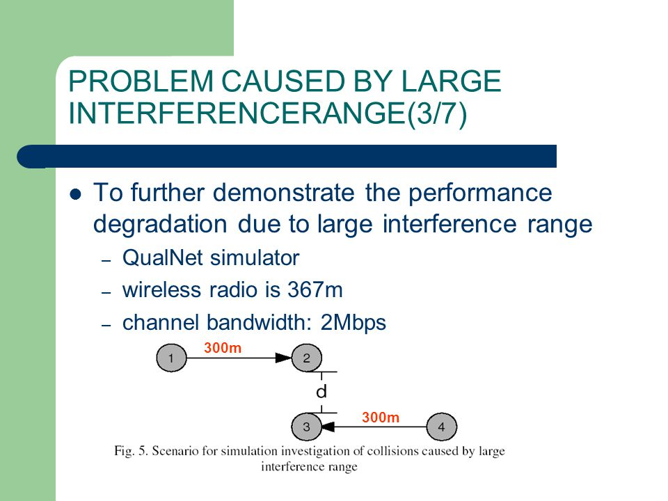 PROBLEM CAUSED BY LARGE INTERFERENCERANGE(3/7) To further demonstrate the performance degradation due to large interference range – QualNet simulator – wireless radio is 367m – channel bandwidth: 2Mbps 300m