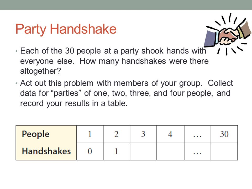 Party Handshake Each of the 30 people at a party shook hands with everyone else.