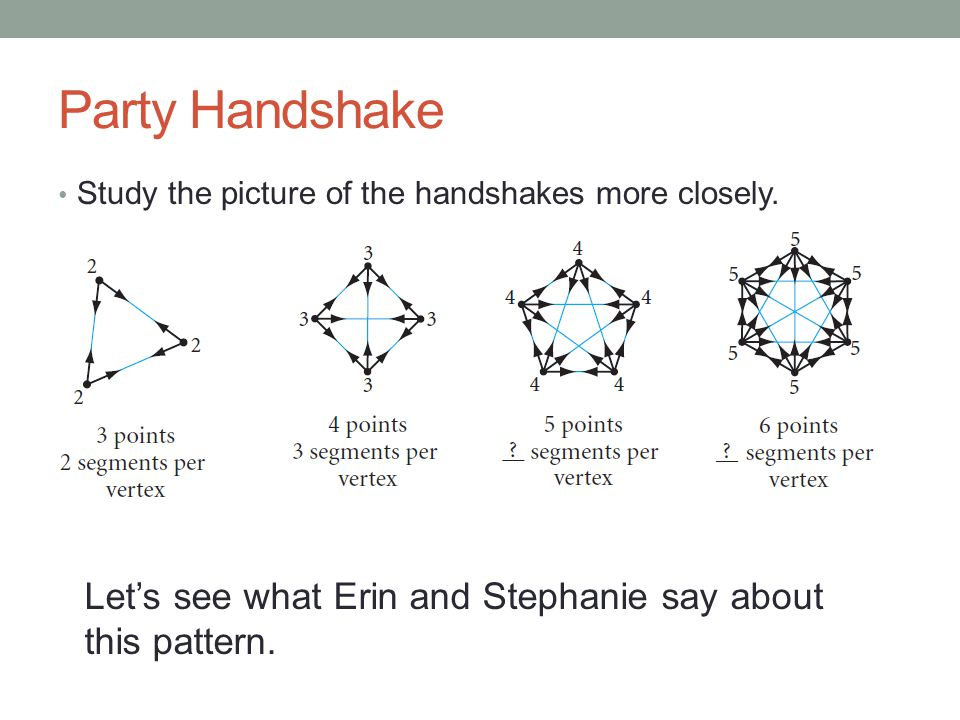 Party Handshake Study the picture of the handshakes more closely.